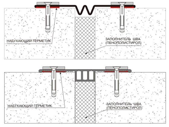 Схема применения гидрошпонки